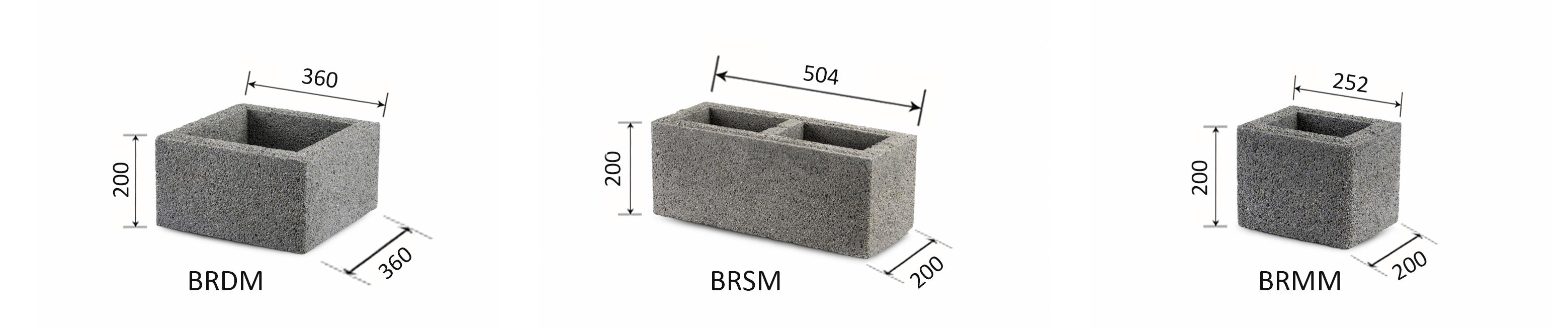 Aedade ehitusplokid RO