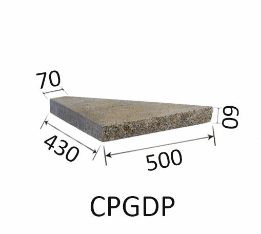 CPGDP